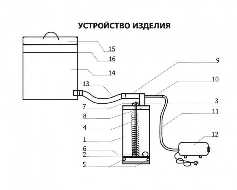 Всё что нужно знать о дымогенераторе  холодного копчения