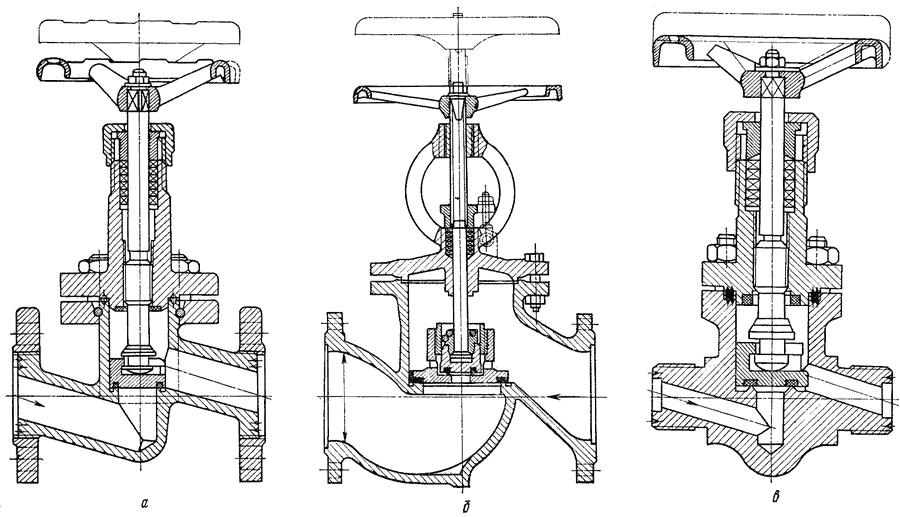 Газовая арматура и оборудование: разновидности + особенности выбора