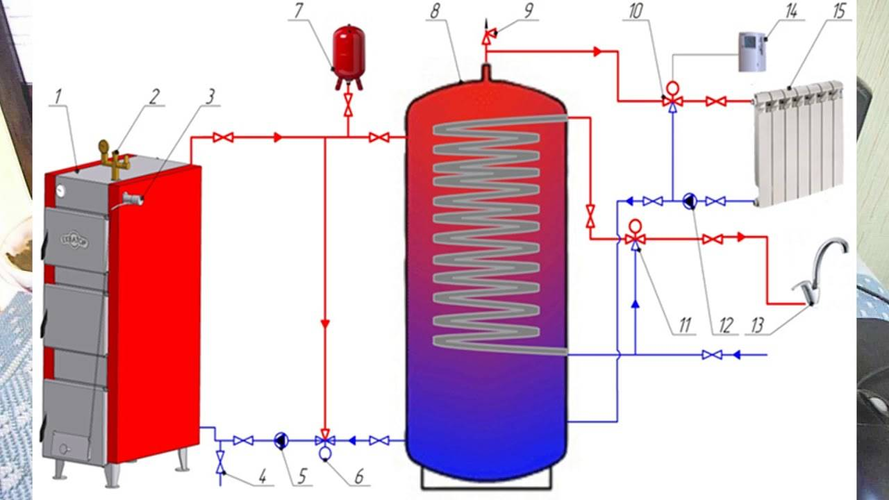 Теплоаккумулятор своими руками: типы накопительных резервуаров, как сделать утепленный бак из бочки