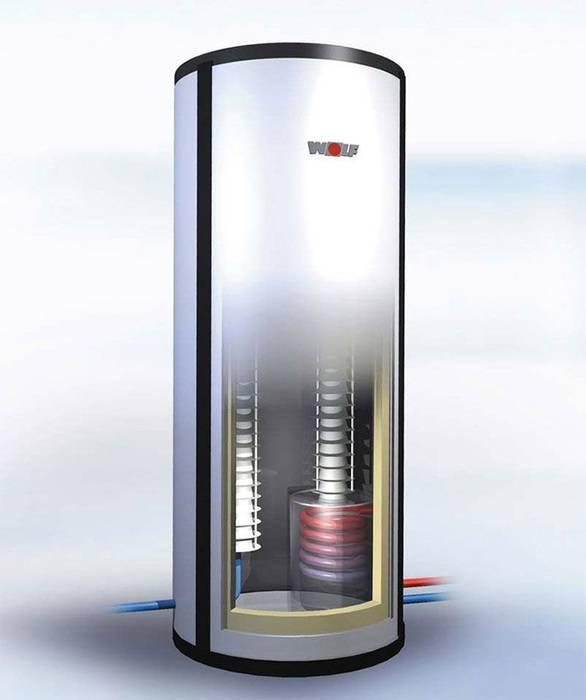12 лучших фирм-производителей водонагревателей - рейтинг 2020