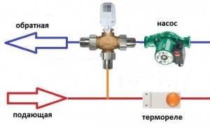 Элеватор применяется в системе скребковый конвейер 40