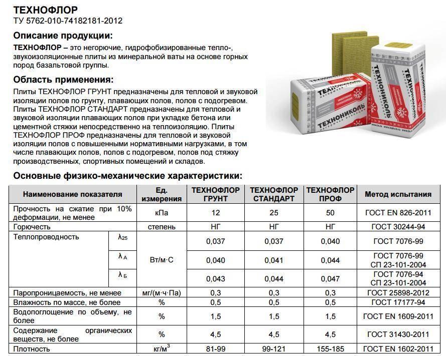 Технические характеристики и применение утеплителя парок