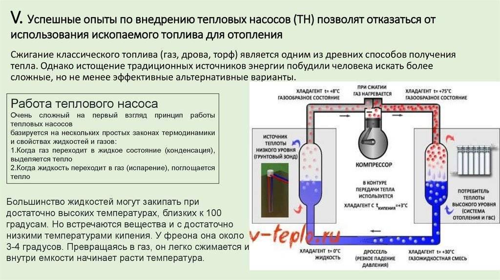 Тепловой насос – что это такое, устройство, принцип работы, для чего нужен, плюсы и минусы