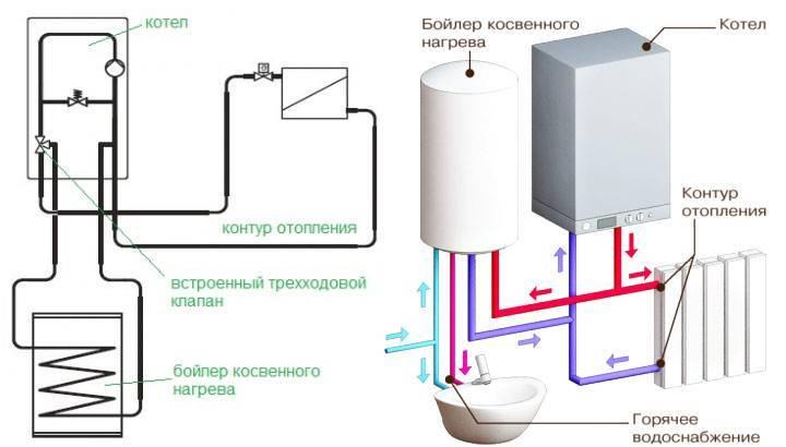Подключение бойлера косвенного нагрева к одноконтурному котлу: общие рекомендации и особенности.