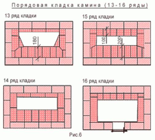 Схемы и инструкции по кладке камина из кирпича