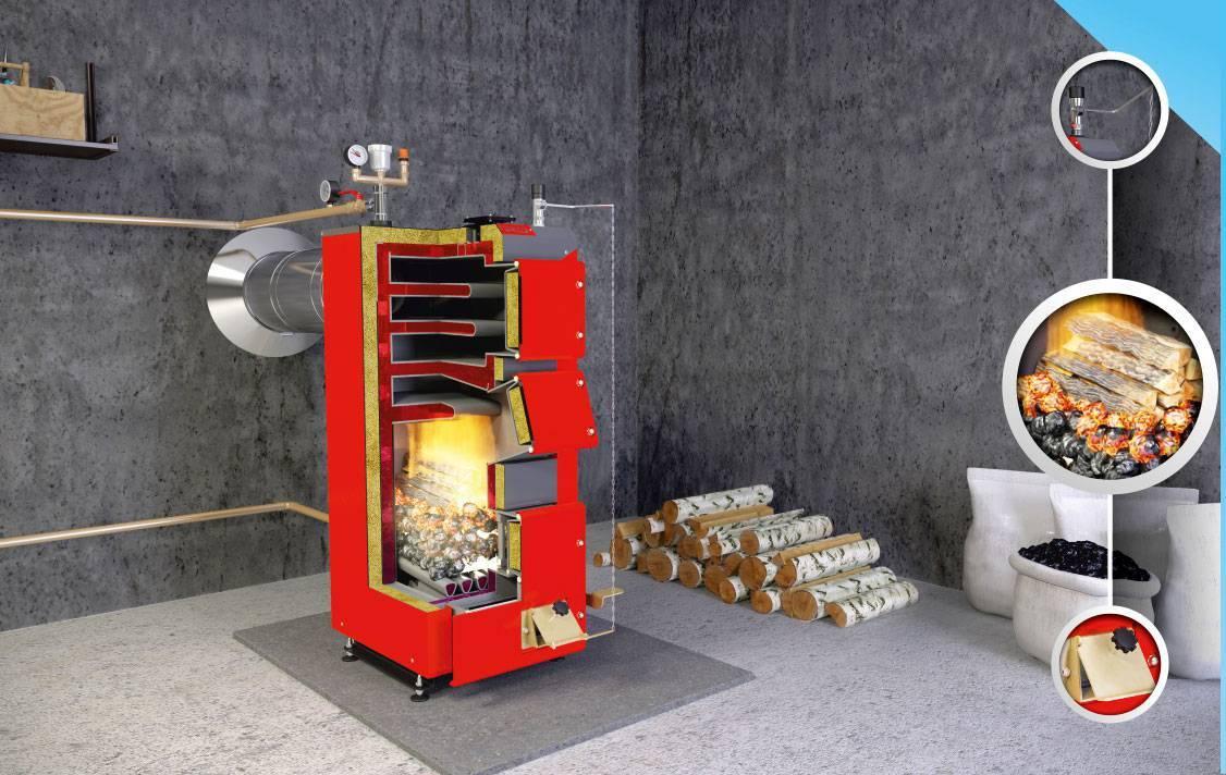 Твердотопливные котлы отопления: их виды, бытовые модели для дома, принцип работы и расчет