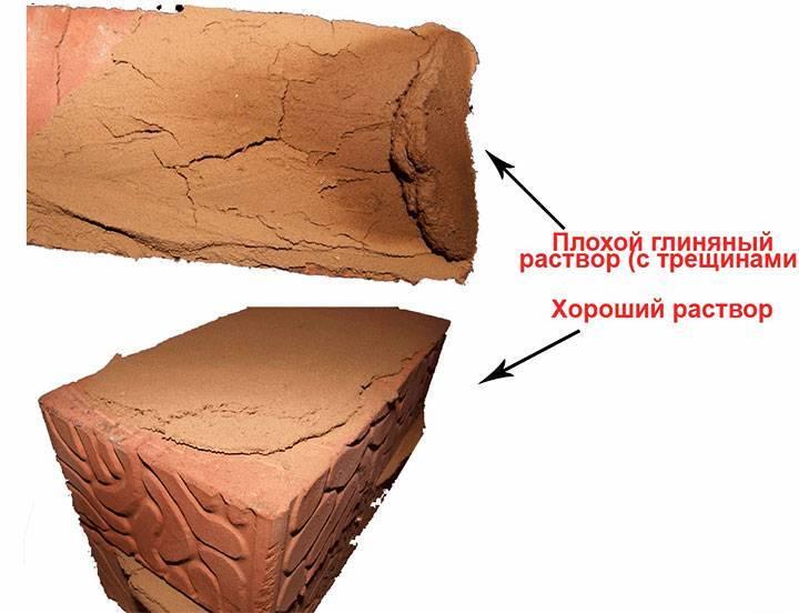 Как приготовить раствор для кладки печи – пропорции состава