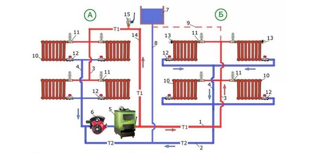 Схемы двухтрубной системы отопления в частном доме: делаем сами