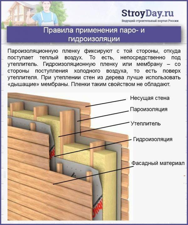 Пароизоляция для стен каркасного дома: выбор и монтаж