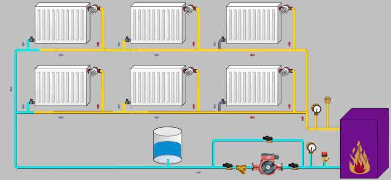 Отопление своими руками. видео и фото инструкция
