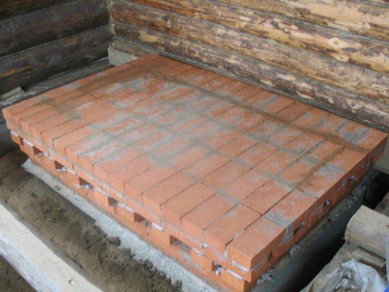 Камин в деревянном доме: виды, как правильно построить, установка, фото стильных решений