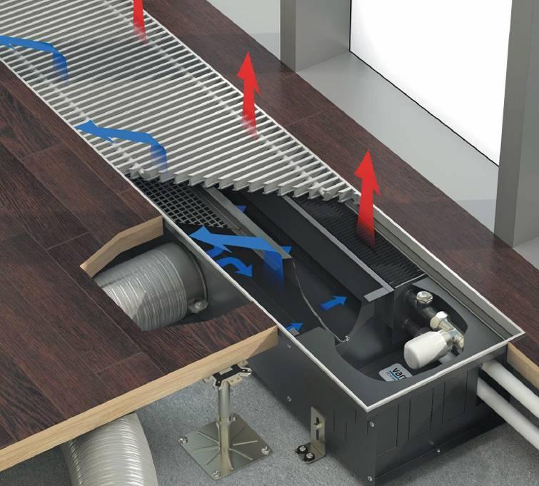 Все об устройстве и выборе встраиваемых в пол водяных конвекторах отопления