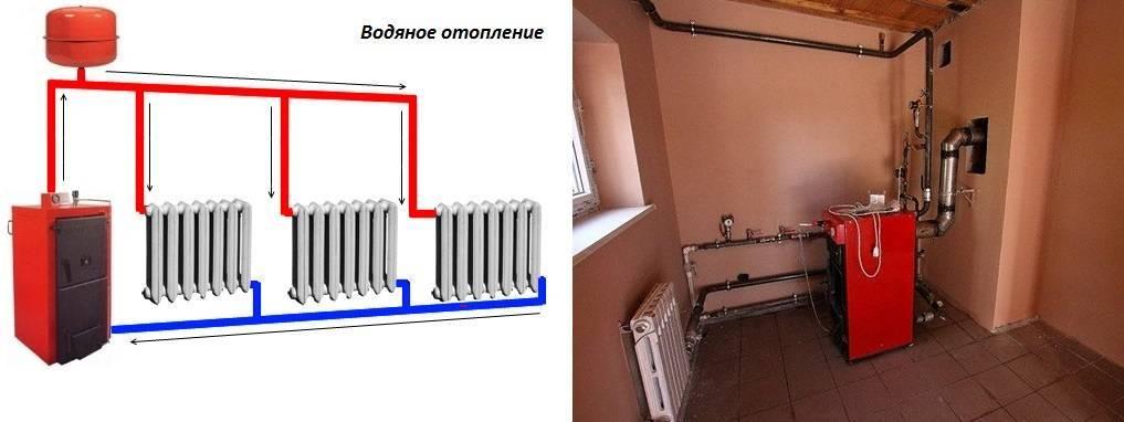 Как сделать отопление без газа – возможные варианты