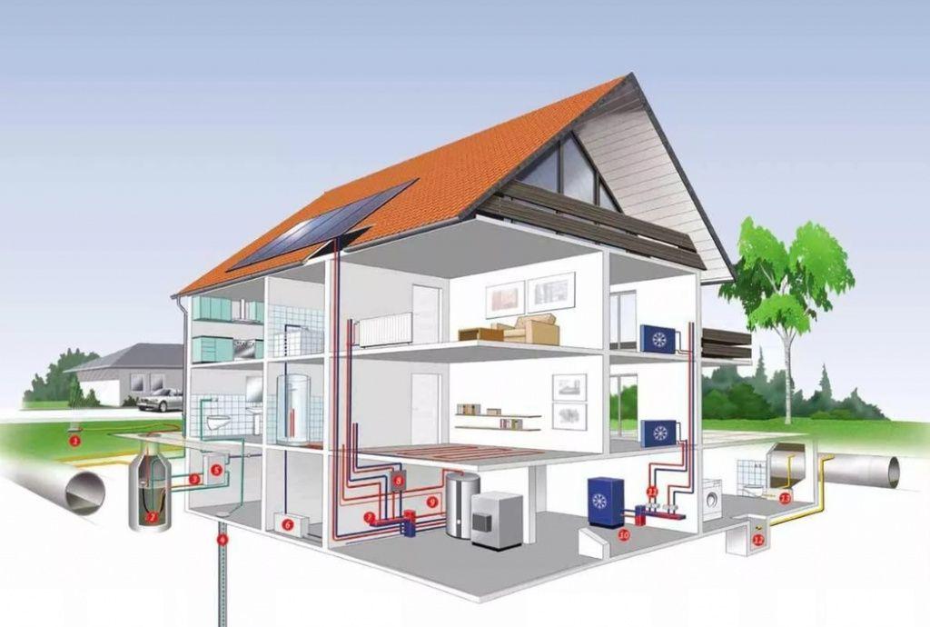Автономное газовое отопление частного дома: автономный газовый котел для системы отопления загородного дома, фото и видео примеры