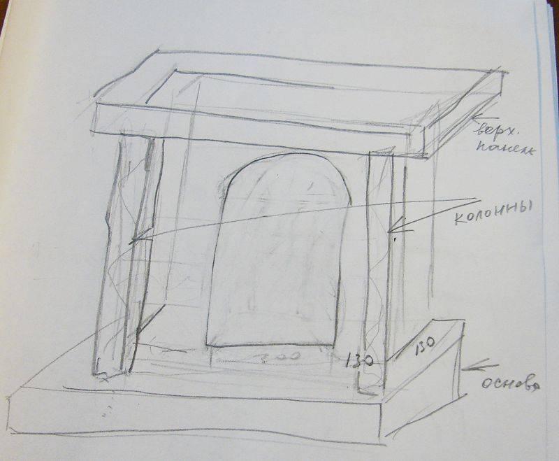 Как сделать камин из гипсокартона своими руками – пошаговое руководство