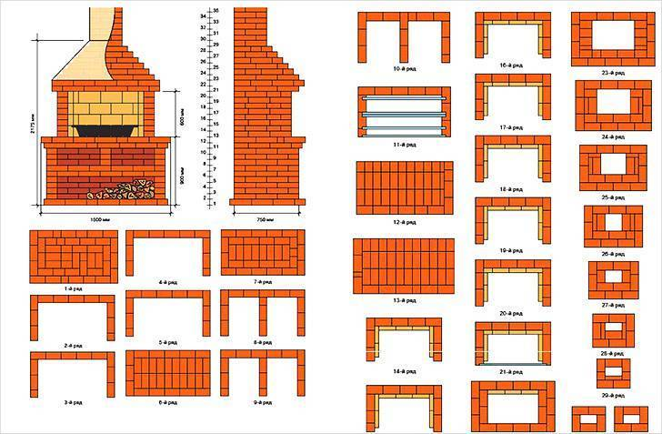 Беседки с мангалом для барбекю (31 фото) застекленные модели с печкой, примеры обустройства и декора