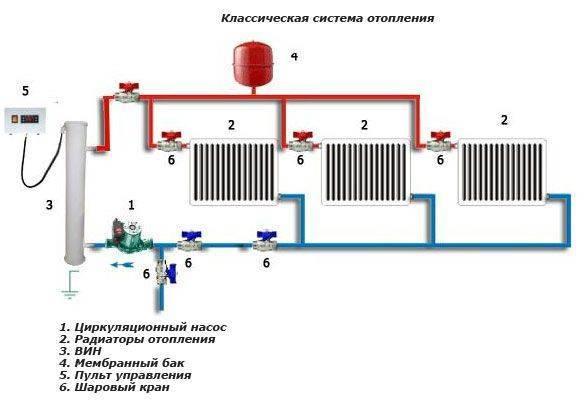 Экономичная система отопления частного домасвоими руками