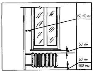 На какую высоту вешать чугунные батареи. расстояние от радиатора до стены: крепление, определение требуемого зазора, установка напольных и настенных видов