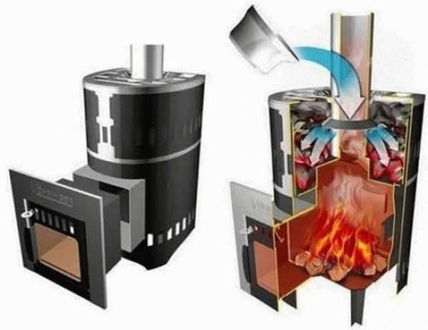 Металлические печи для бани: как изготовить и установить, какие материалы использовать - читайте в нашей статье