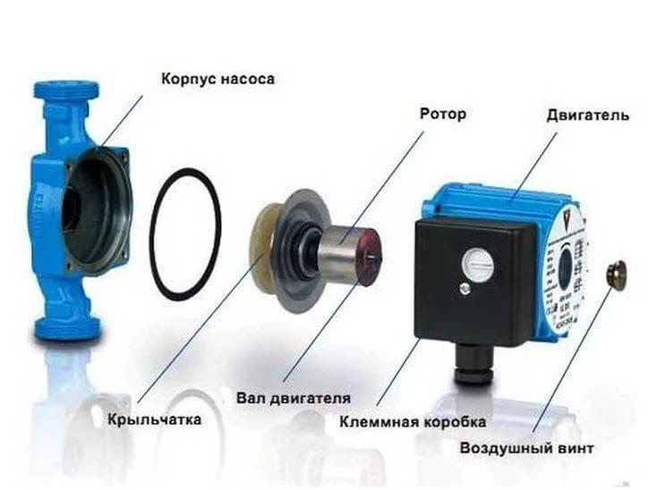 Греется циркуляционный насос отопления: водяной насос в отопительной системе, почему греется, что делать