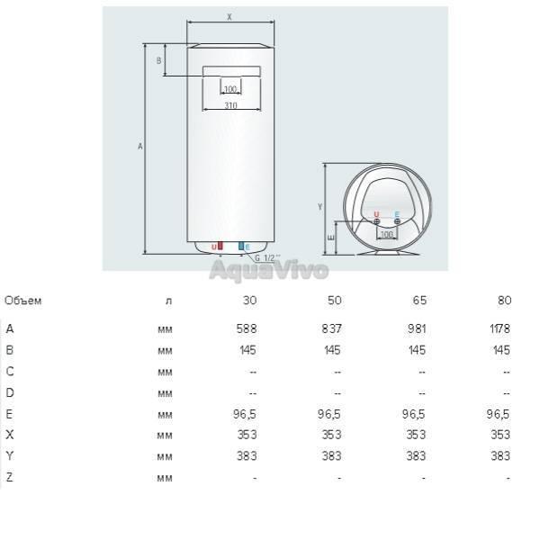 Водонагреватель thermex 50 литров: накопительный бойлер, инструкция по применению, ремонт своими руками