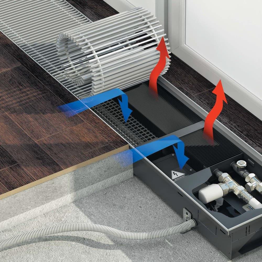 Конвекторное отопление: типы обогревателей, как правильно выбрать недорогой котел