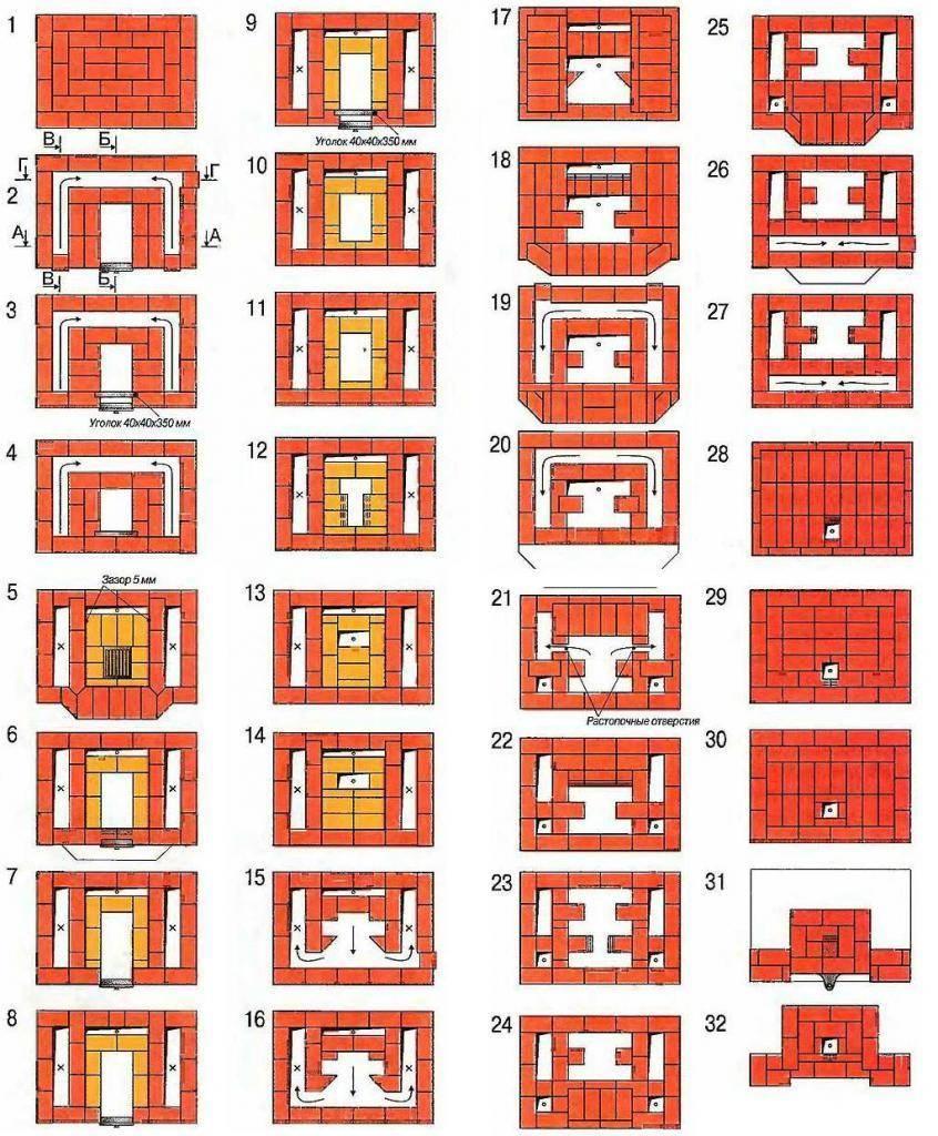 Печи из кирпича для дома и дачи, проекты, фото как производится кладка своими руками