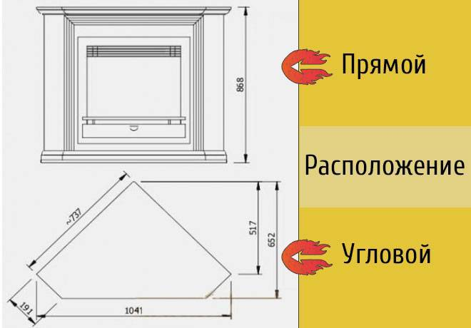 Как встроить электрокамин в мебель. как выбрать и установить камин