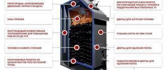 Как выбрать твердотопливный котел, функциональные параметры и критерии выбора твердотопливного котла, популярные модели твердотопливных котлов