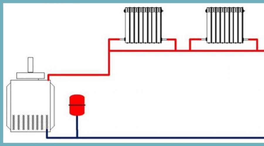 Однотрубная система отопления ленинградка: особенности