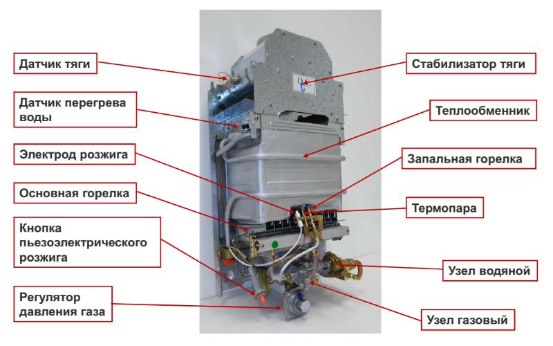 Газовая колонка «астра»: неисправности и методы их устранения, как включить устройство 8910