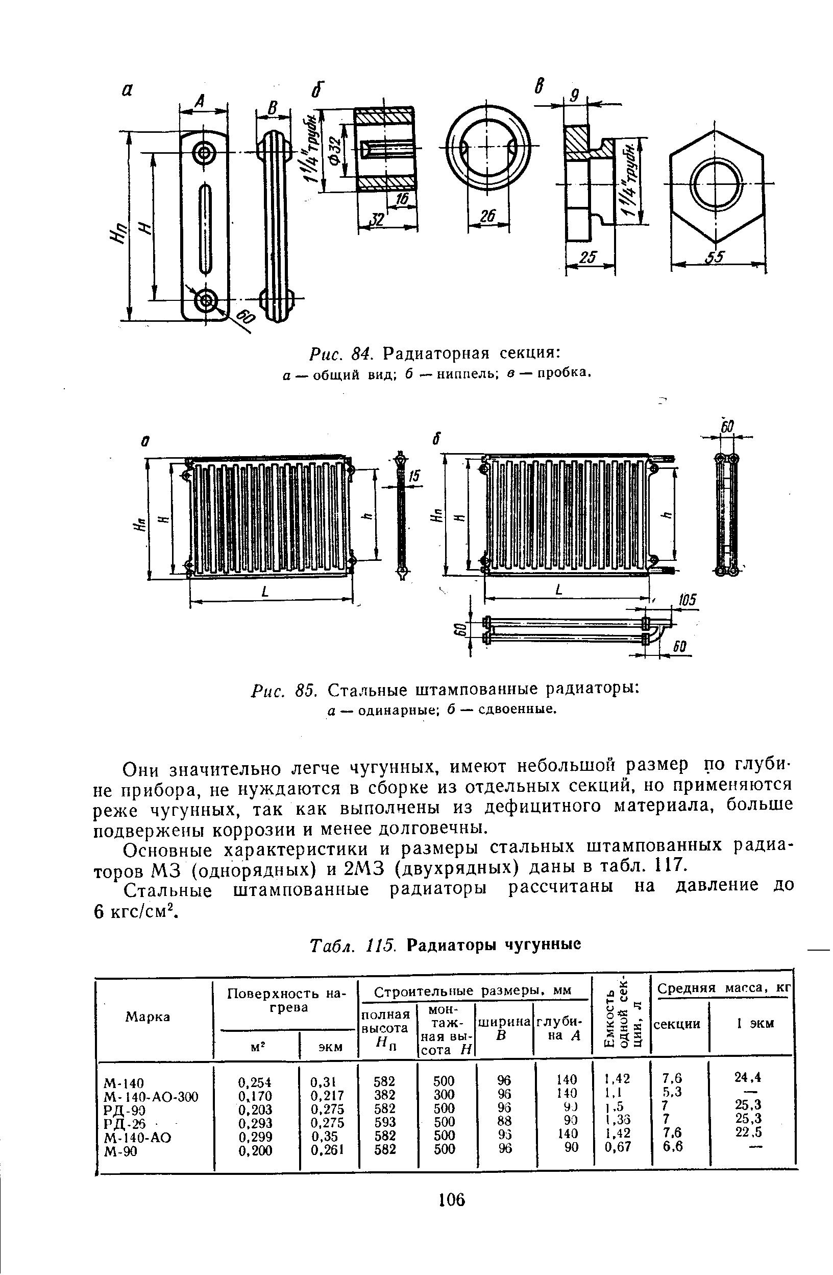 Чугунные радиаторы отопления: история, характеристики, монтаж | гид по отоплению