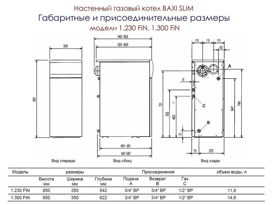 Описание и технические характеристики одноконтурного котла baxi