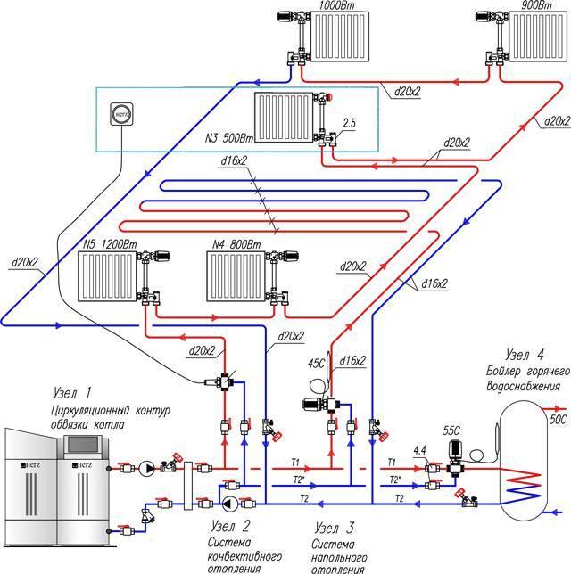 Автономное отопление в многоквартирном доме: можно ли установить и как сделать своими руками?