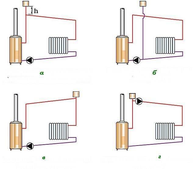 Отопление в деревянном доме: постройка безопасной и надежной системы своими руками (100 фото)