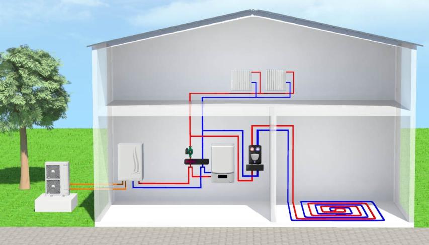 Тепловой насос для отопления дома. вся правда об эффективности.
