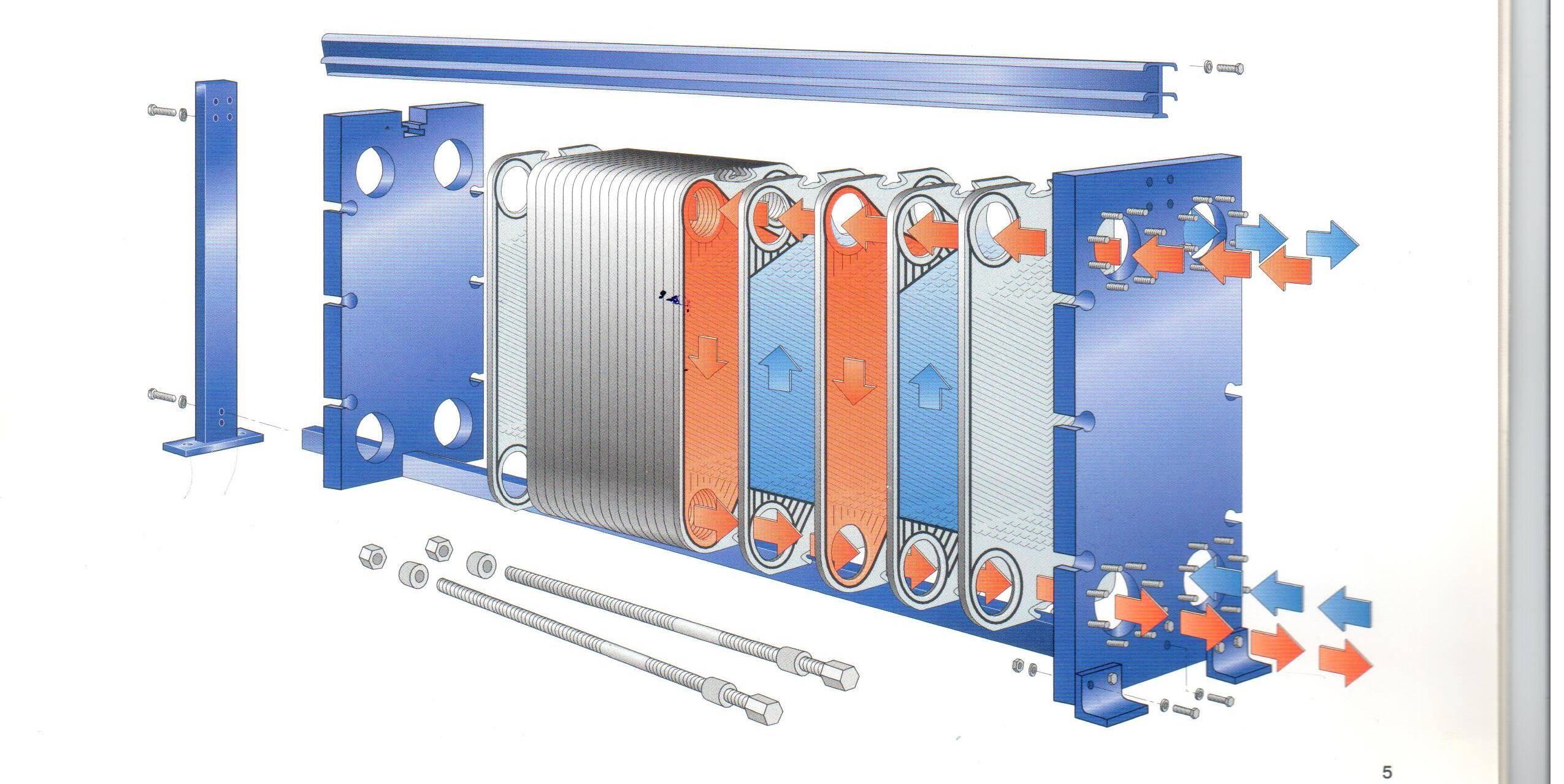 Двухконтурная система отопления, подключение двухконтурного котла - схема