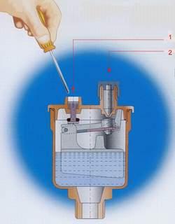 Автоматический воздухоотводчик: конструкция, принцип работы, монтаж | гид по отоплению