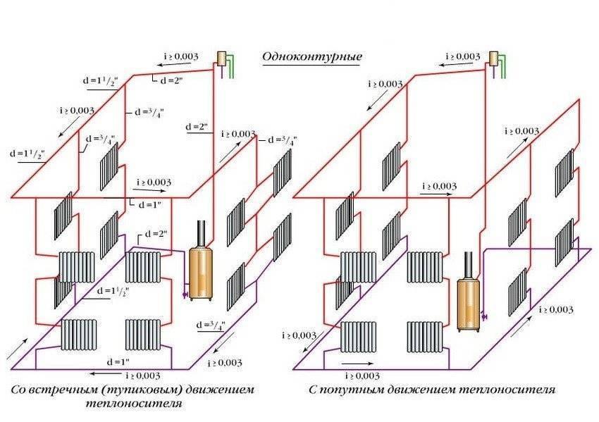 Двухтрубная система отопления: схема в две трубы с верхней и нижней разводкой, вертикальная и горизонтальная, как подключить