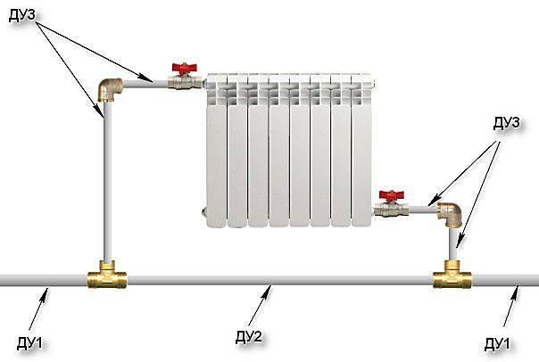 Байпас в отопительной системе: функции и назначение
