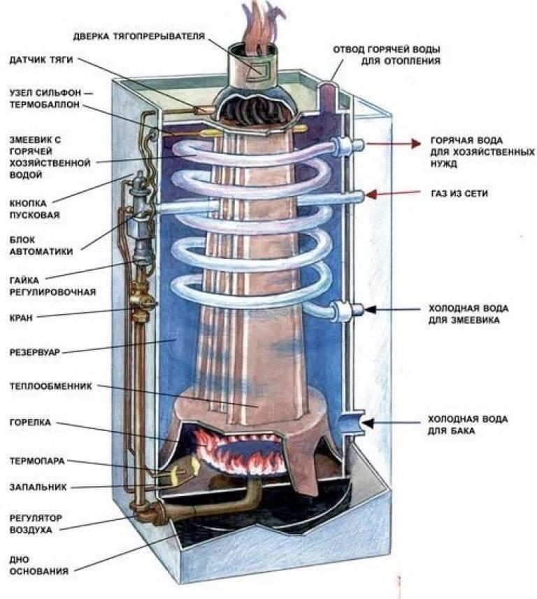 Как выбрать агв отопление частного дома, аогв, фото, инструкция