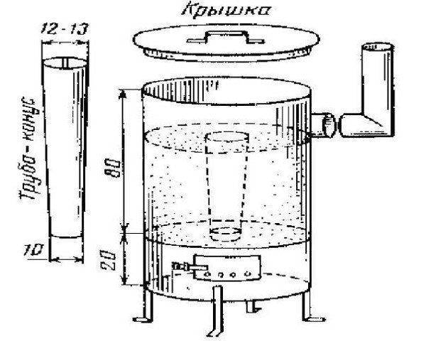 Как сделать печь для теплицы длительного горения своими руками – виды, особенности изготовления