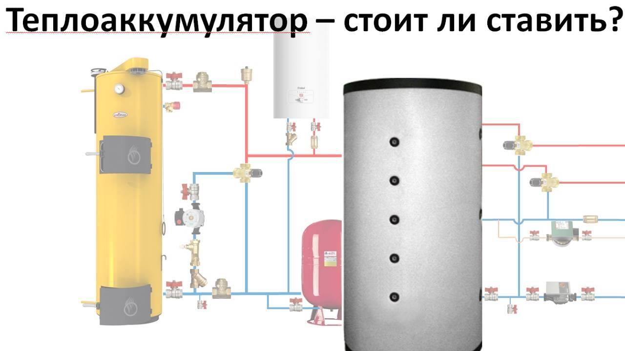 Теплоаккумулятор для твердотопливного котла