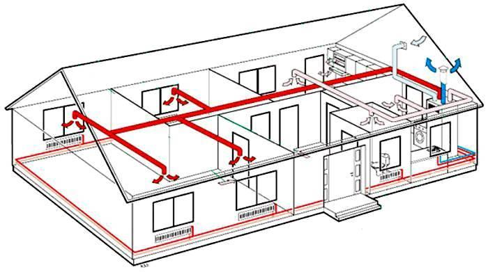 Тепло в квартире, доме- наращиваем батареи, меняем окна  и учимся на ошибках