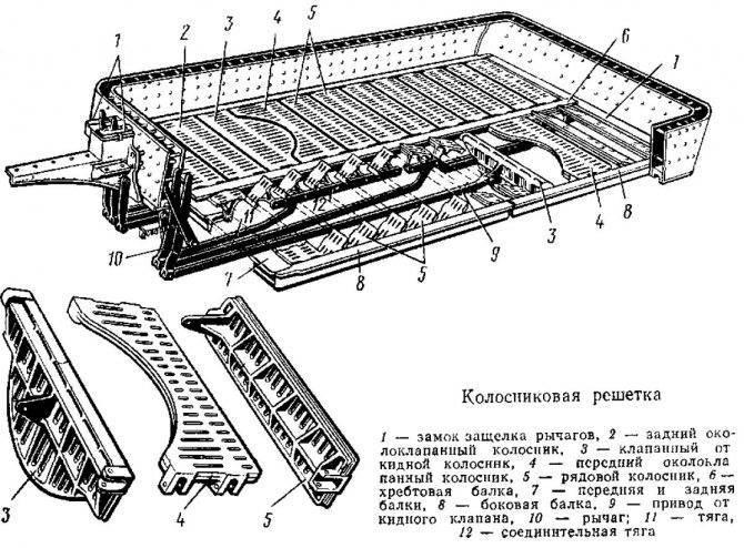 Правила установки колосниковой решетки