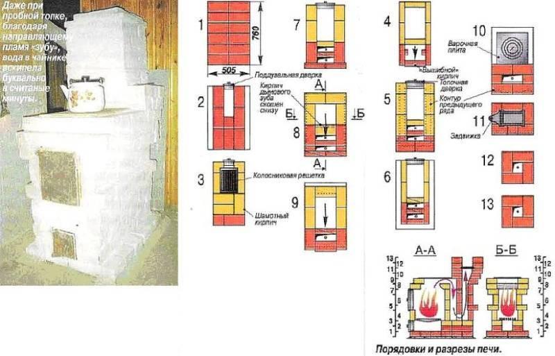 Легкая в изготовлении, непритязательная в эксплуатации! постройка самой простой печи из кирпича своими руками