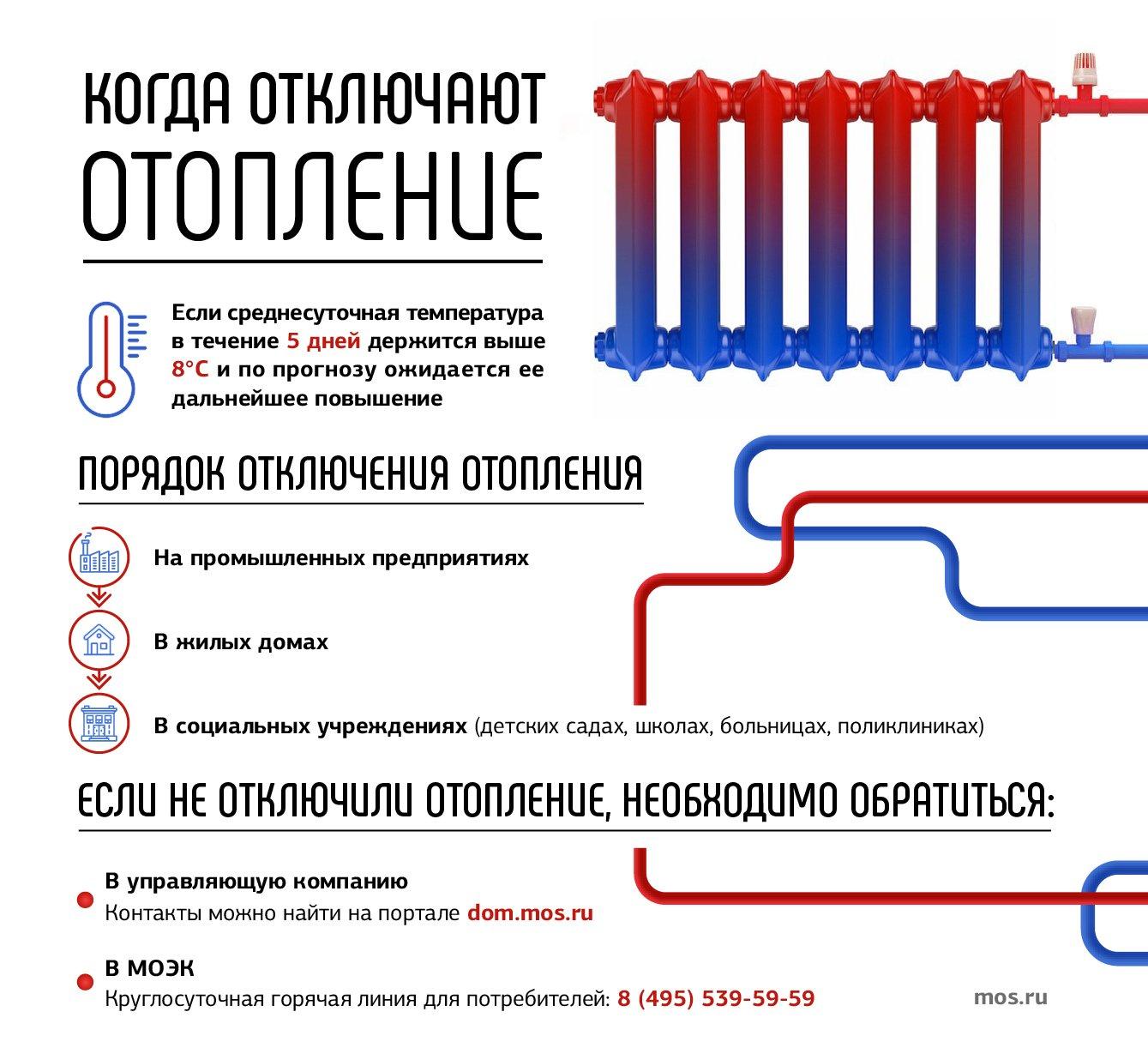 Когда включат отопление в москве в 2020 году?