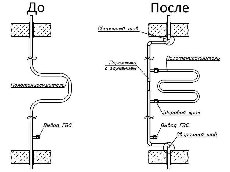 Установка водяных полотенцесушителей лесенка с нижним подключением по схеме