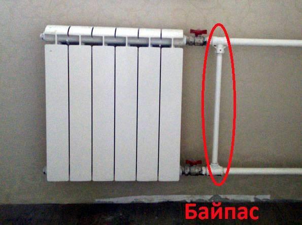 Отопление в квартире. как правильно закрыть батарею
