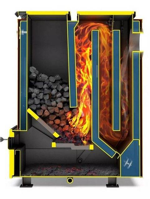 Как правильно топить твердотопливный котел углем: инструкция по растопке